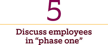 Images titled Discuss Employees in Phase 1