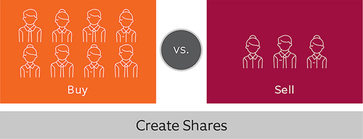creating shares image